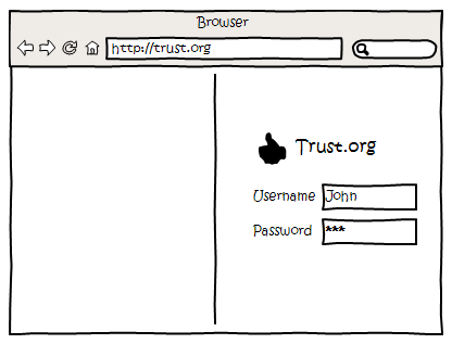 Logging into the Trust.org Portal