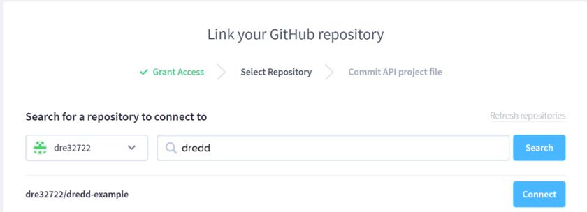 Apiary designed APIs tested using Dredd – RedThunder Blog