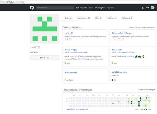 Apiary designed APIs tested using Dredd - Path to Geek