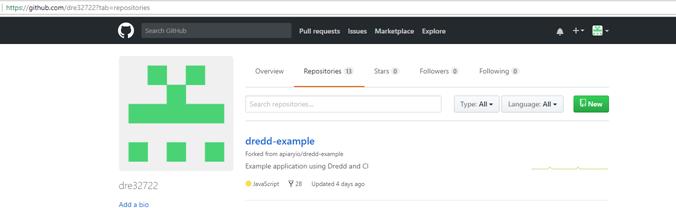 Apiary designed apis tested using dredd redthunder click the dredd example link malvernweather Choice Image