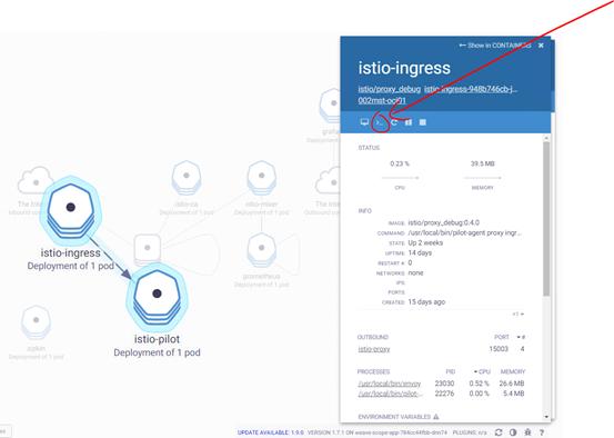 Circuit Breaker in Service Mesh – Istio/Envoy - Path to Geek