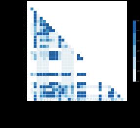 sunnystreet-analysis-patientcorrelation